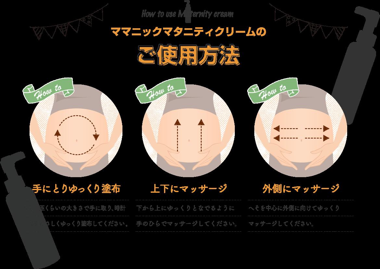 ママニックマタニティクリームのご使用方法
