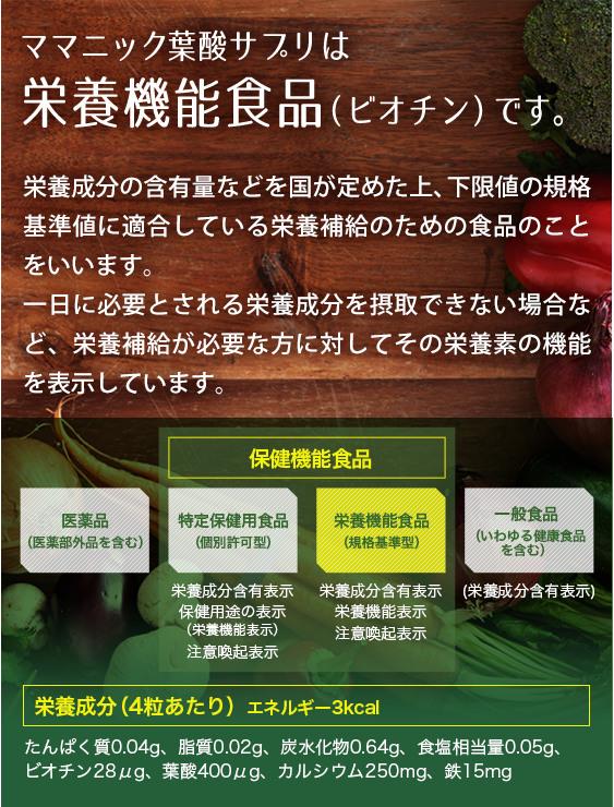 ママニック葉酸サプリは栄養機能食品です。